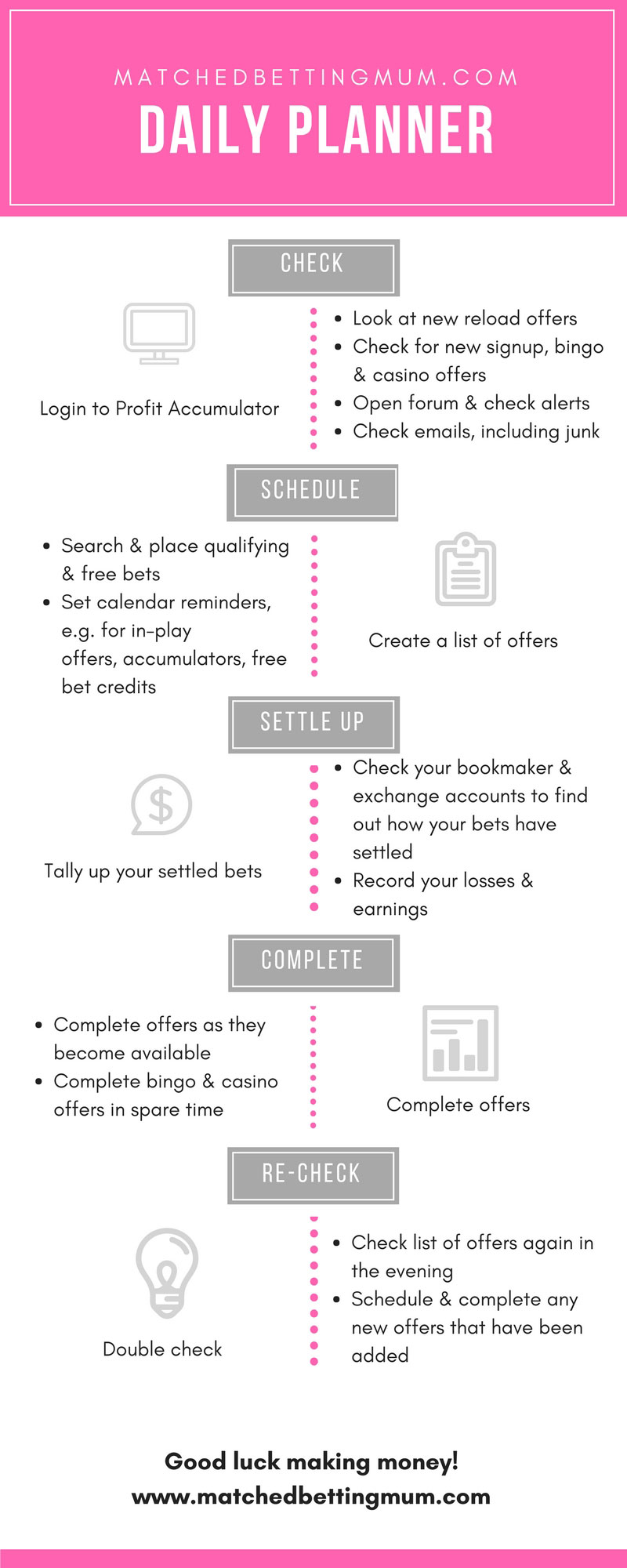Matched Betting Mum daily planner