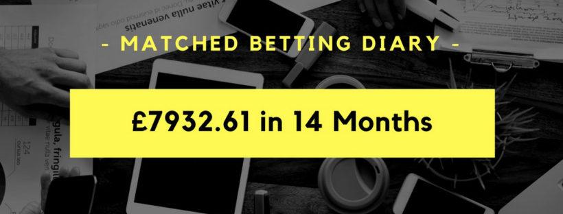 Matched Betting Mum Profit Accumulator Diary